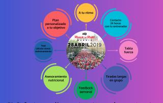 preparación maraton madrid 2019